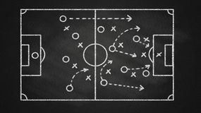 Soccer tactics on chalkboard Royalty Free Stock Photography