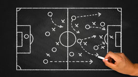Soccer tactics on chalkboard Stock Images