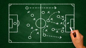 soccer tactics on chalkboard Royalty Free Stock Photo