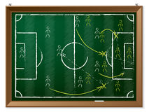 Soccer tactics drawn on blackboard Stock Photography