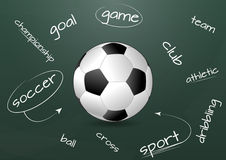 Soccerball chalkboard Stock Photography