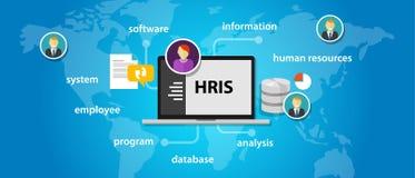 Société d'application logiciel de système d'information de ressources humaines de HRIS Images libres de droits