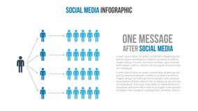 Sociaal media infographic concept Stock Afbeeldingen