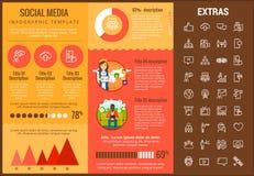 Sociaal media infographic malplaatje, elementen, pictogrammen Royalty-vrije Stock Afbeelding
