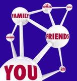 Sociaal Netwerk - Verbonden Gebieden stock illustratie