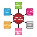 social сети принципиальной схемы Стоковая Фотография