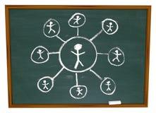 social сети chalkboard нарисованный соединениями стоковые изображения rf