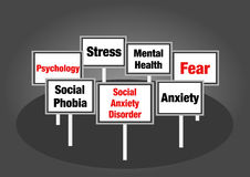 Social anxiety disorder signs Stock Image