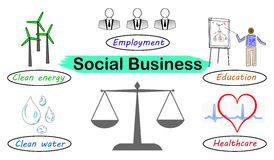 Social business concept. On white background Royalty Free Stock Photos