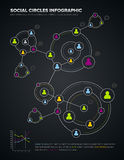 Social circles infographic Royalty Free Stock Photography