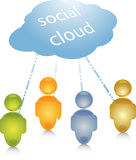 Social cloud people connection illustration. Social cloud network group people community connection links illustration Royalty Free Stock Images
