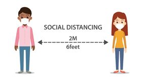 Social distancing man and woman character wearing medical mask. Maintain to prevent from virus
