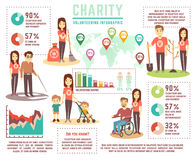 Social help and charity work vector concept. Volunteering infographics. Volunteer and charity, help infographic social illustration royalty free illustration
