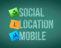 Social location mobile illustration design Royalty Free Stock Photo