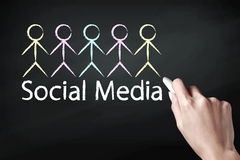 Social massmediasymbol Royaltyfri Bild