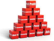 Social Media. 3D illustration of red cubes representing various social media, arranged in a pyramid with profit on top, isolated in white background Royalty Free Stock Photo