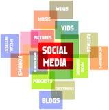 Social media,. And network illustration Royalty Free Stock Photos