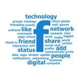 Social Media. Word Cloud