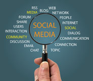 Social media. Hand with magnifying glass over Social media words Royalty Free Stock Photography