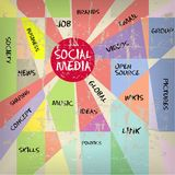 Social media. And network illustration, vintage and grungy Stock Images