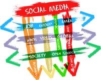 Social media. Concept, paint strokes,illustration Royalty Free Stock Photography