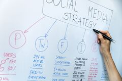 Free Social Media And Influencer Marketing Concept - Hand Drawing Strategy Plan On Whiteboard Stock Photography - 190712172