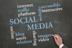 Social Media on Blackboard Royalty Free Stock Image