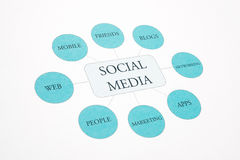 Social Media business concept flow chart photography. Blue Toned Royalty Free Stock Image