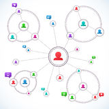 Social Media Circles, Network Illustration Stock Images