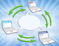 Social Media Circulation. Of information. Facebook, twitter and youtube. Copy space for your text royalty free illustration