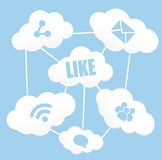 Social Media Clouds Connection Network Concept. Technology Computing Networking Icon Flat Vector Royalty Free Stock Image
