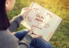Social Media Communication Online Concept. Social Media Communication Online Network Concept stock photos