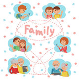 Social Media Communications Family. Man Woman Couple Calling With Tablet To Their Children Parents Grandparents And Friends. Royalty Free Stock Photos