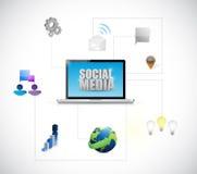 Social media computer access diagram connection Stock Photos