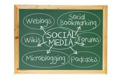 Social Media Concept. On Blackboard Stock Images
