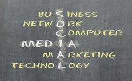 Social media concept crosswords on blackboard Royalty Free Stock Image
