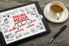 Social media concept hand drawing on tablet pc Royalty Free Stock Photography