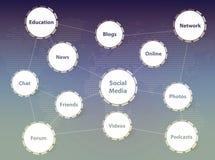 Social media background Stock Image