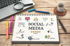Social Media Concept On Work Desk With Various Doodle Icons Royalty Free Stock Photo