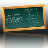 The social media crossword on the blackboard Royalty Free Stock Image