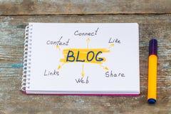 Social Media, das Blog-Kommunikations-Inhalts-Konzept anschließt Stockbilder