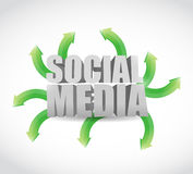 Social media destinations concept illustration Royalty Free Stock Image