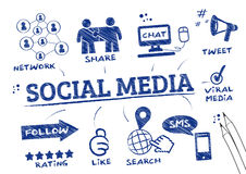 Social Media-Gekritzel Lizenzfreie Stockfotografie