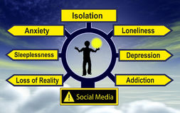 Social Media harm mental health. Excessive social network use of kids and teens can lead to damaged emotions Royalty Free Stock Photos