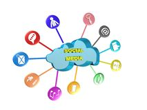 Social Media, Illustration 3D Stockbilder