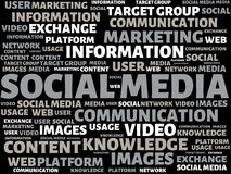 SOCIAL MEDIA - image with words associated with the topic SOCIAL MEDIA, word, image, illustration Royalty Free Stock Photo