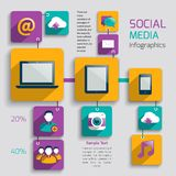 Social media infographics Stock Photography