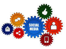 Social media and it signs in color gears Royalty Free Stock Photography