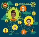 Social Media-Kreise, Netz-Illustration, Ikone Stockbilder