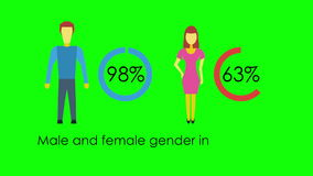 Social Media man and woman infographic stock footage